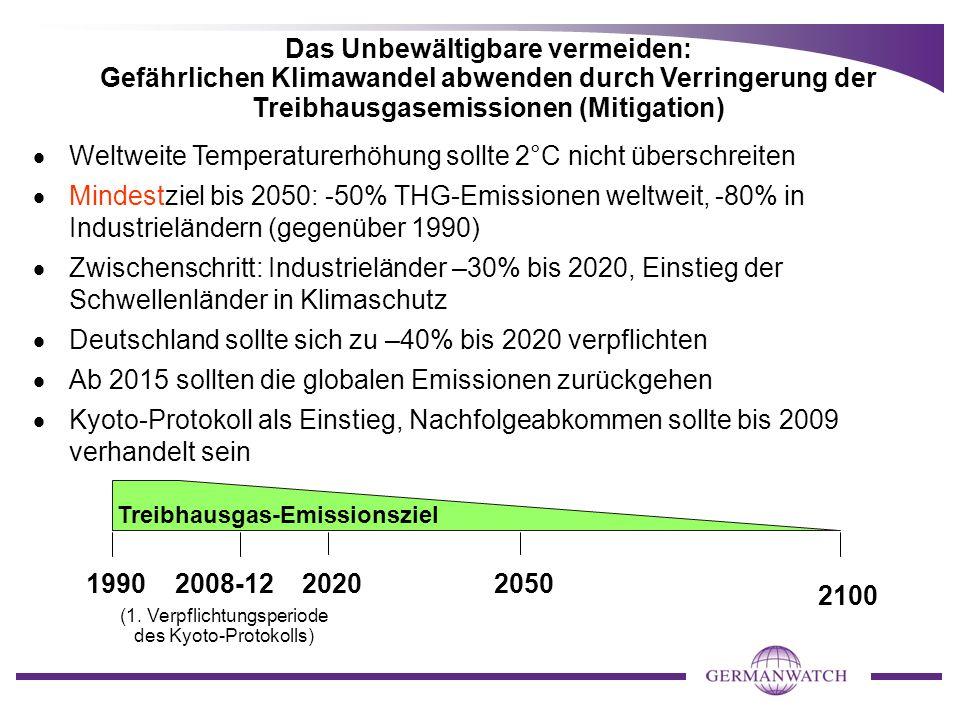 Das Unbewältigbare vermeiden: Gefährlichen Klimawandel abwenden durch Verringerung der Treibhausgasemissionen (Mitigation) Treibhausgas-Emissionsziel