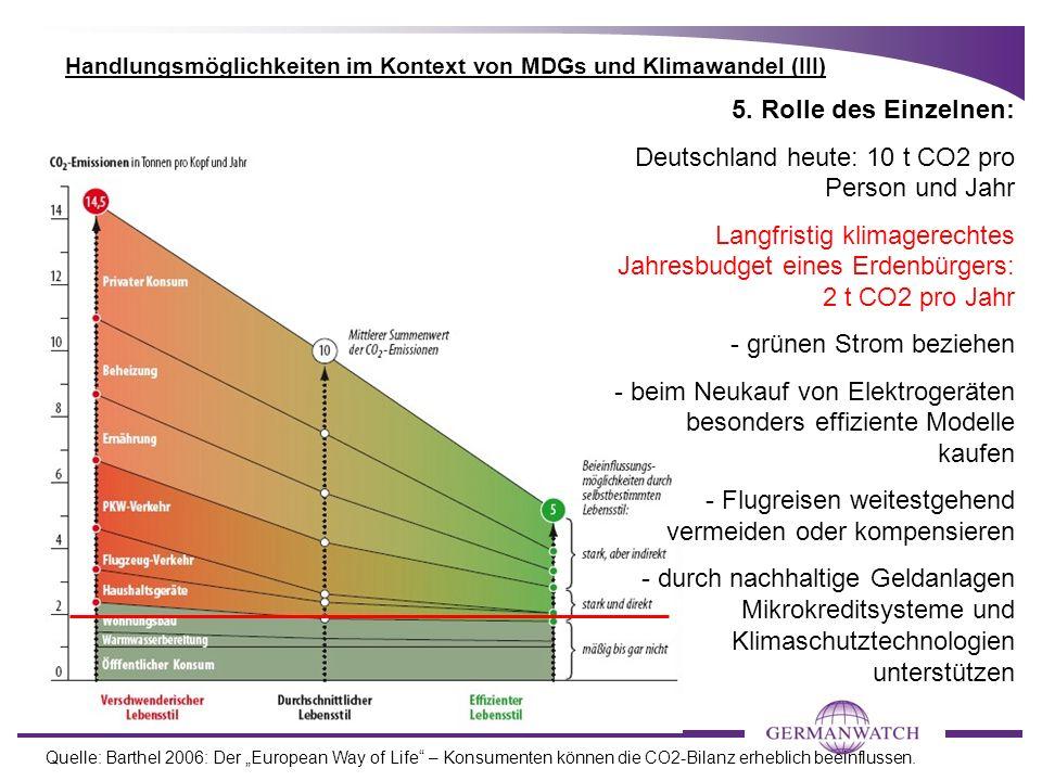 Handlungsmöglichkeiten im Kontext von MDGs und Klimawandel (III) 5. Rolle des Einzelnen: Deutschland heute: 10 t CO2 pro Person und Jahr Langfristig k