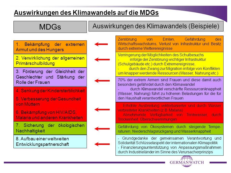 2. Verwirklichung der allgemeinen Primärschulbildung MDGs 3. Förderung der Gleichheit der Geschlechter und Stärkung der Rolle der Frauen 1. Bekämpfung