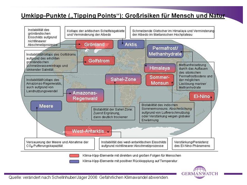 Umkipp-Punkte (Tipping Points): Großrisiken für Mensch und Natur Quelle: verändert nach Schellnhuber/Jäger 2006: Gefährlichen Klimawandel abwenden.