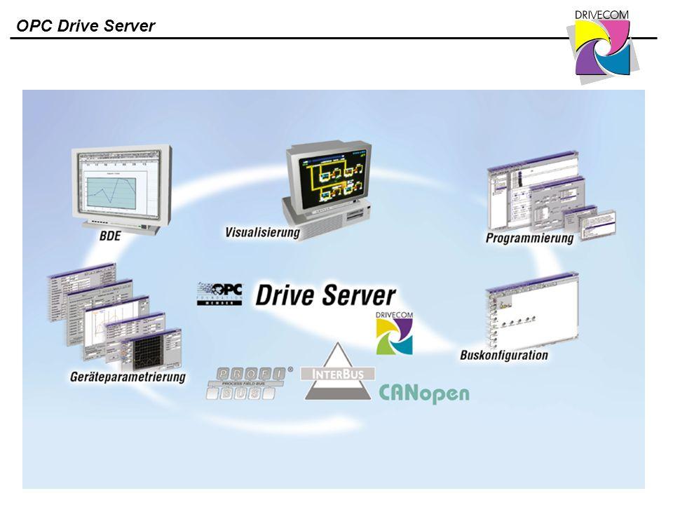 OPC Drive Server