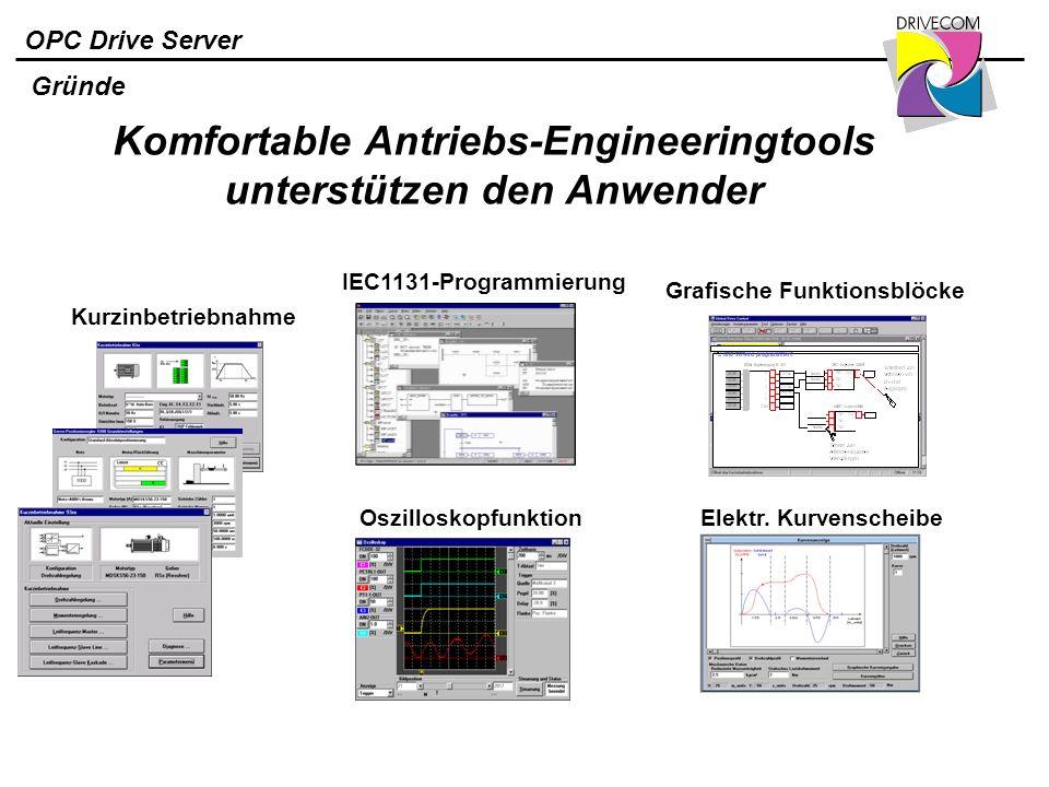 OPC Drive Server Komfortable Antriebs-Engineeringtools unterstützen den Anwender Kurzinbetriebnahme Elektr. KurvenscheibeOszilloskopfunktion IEC1131-P