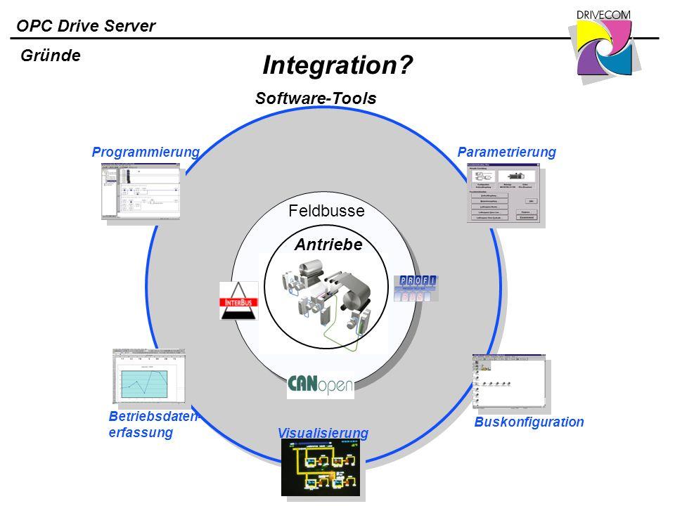 OPC Drive Server Integration? Software-Tools Antriebe Feldbusse Programmierung Betriebsdaten- erfassung Visualisierung Parametrierung Buskonfiguration