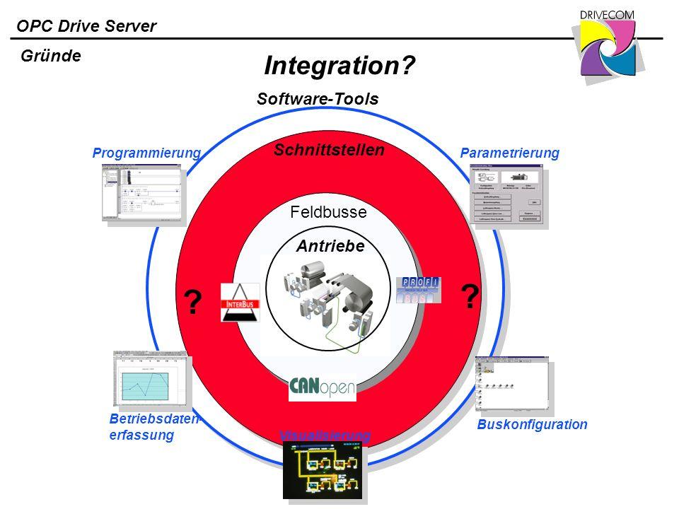 OPC Drive Server Software-Tools Antriebe Feldbusse ? ? Programmierung Betriebsdaten- erfassung Visualisierung Parametrierung Buskonfiguration Schnitts