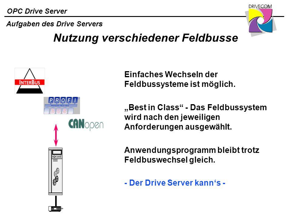 OPC Drive Server Nutzung verschiedener Feldbusse Einfaches Wechseln der Feldbussysteme ist möglich. Best in Class - Das Feldbussystem wird nach den je