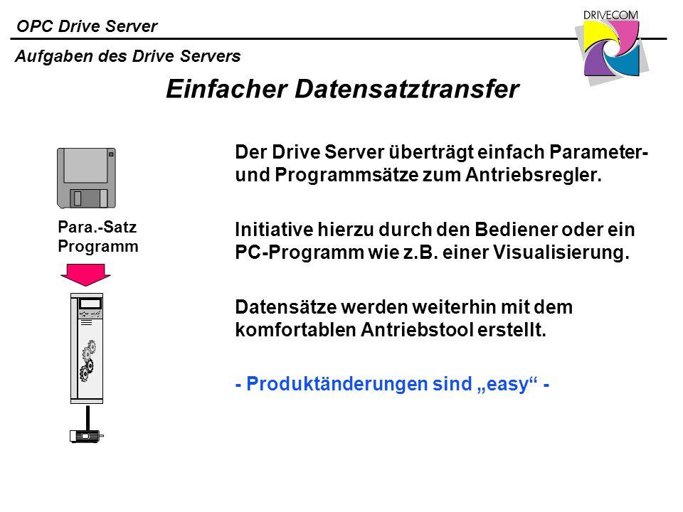 OPC Drive Server Einfacher Datensatztransfer Der Drive Server überträgt einfach Parameter- und Programmsätze zum Antriebsregler. Initiative hierzu dur
