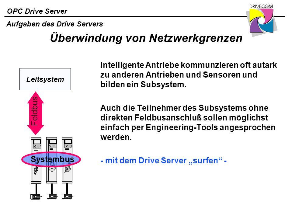 OPC Drive Server Überwindung von Netzwerkgrenzen Intelligente Antriebe kommunzieren oft autark zu anderen Antrieben und Sensoren und bilden ein Subsys