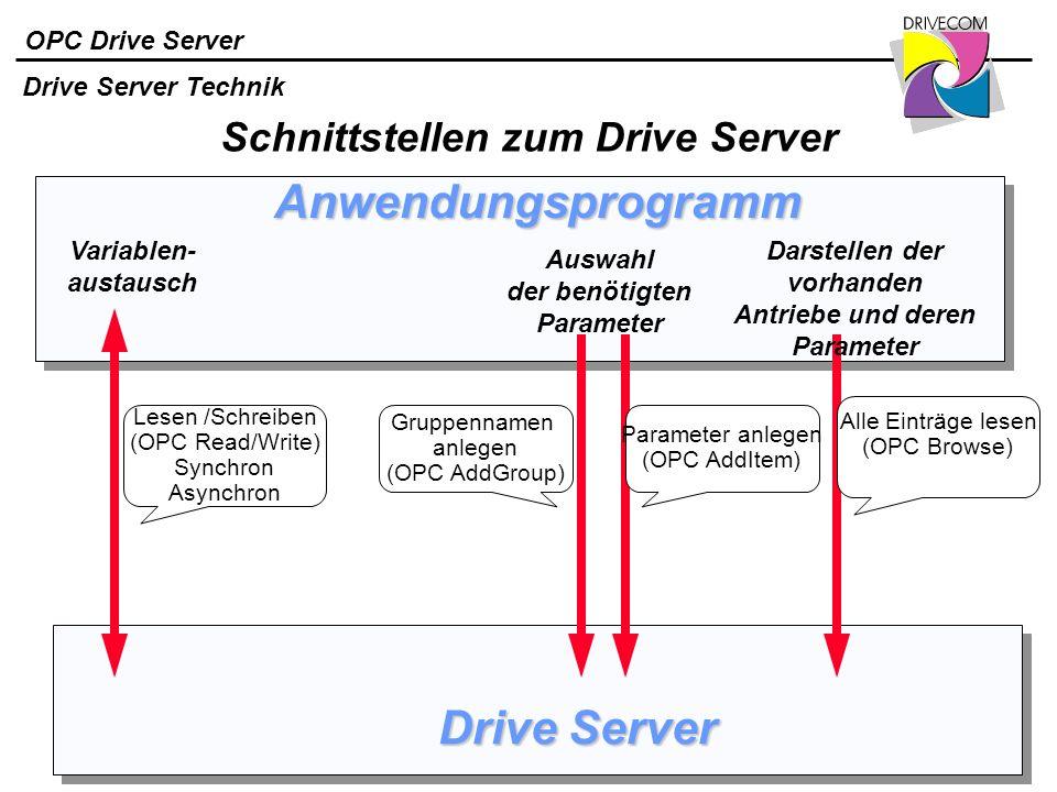 OPC Drive Server Schnittstellen zum Drive Server Darstellen der vorhanden Antriebe und deren Parameter Alle Einträge lesen (OPC Browse) Auswahl der be