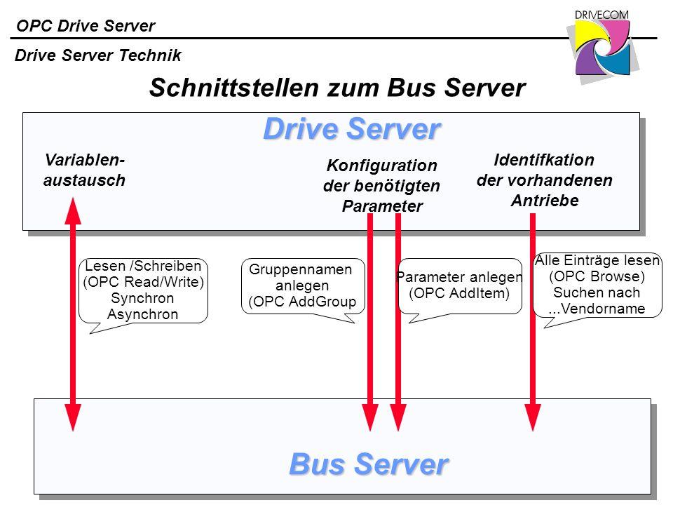 OPC Drive Server Schnittstellen zum Bus Server Identifkation der vorhandenen Antriebe Alle Einträge lesen (OPC Browse) Suchen nach...Vendorname Konfig