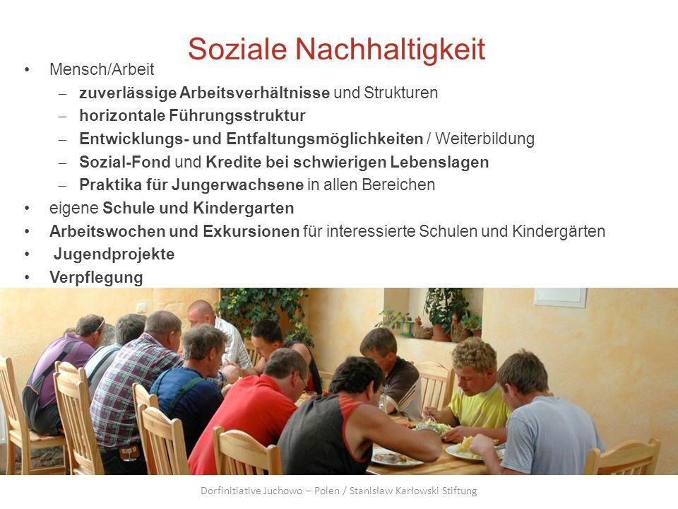 Soziale Nachhaltigkeit Mensch/Arbeit zuverlässige Arbeitsverhältnisse und Strukturen horizontale Führungsstruktur Entwicklungs- und Entfaltungsmöglich