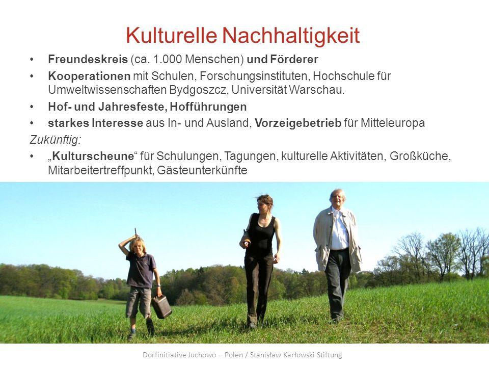 Kulturelle Nachhaltigkeit Freundeskreis (ca. 1.000 Menschen) und Förderer Kooperationen mit Schulen, Forschungsinstituten, Hochschule für Umweltwissen