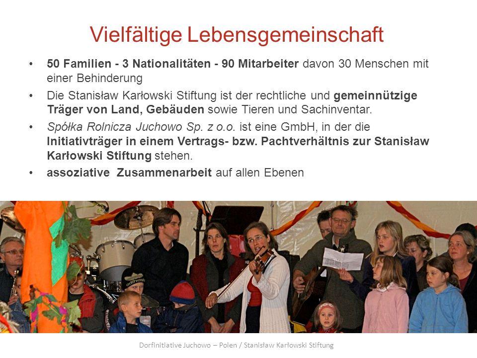 Vielfältige Lebensgemeinschaft 50 Familien - 3 Nationalitäten - 90 Mitarbeiter davon 30 Menschen mit einer Behinderung Die Stanisław Karłowski Stiftun