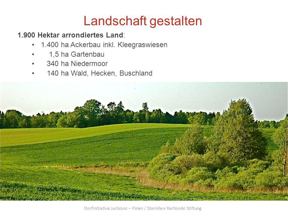 Landschaft gestalten 1.900 Hektar arrondiertes Land: 1.400 ha Ackerbau inkl. Kleegraswiesen 1,5 ha Gartenbau 340 ha Niedermoor 140 ha Wald, Hecken, Bu