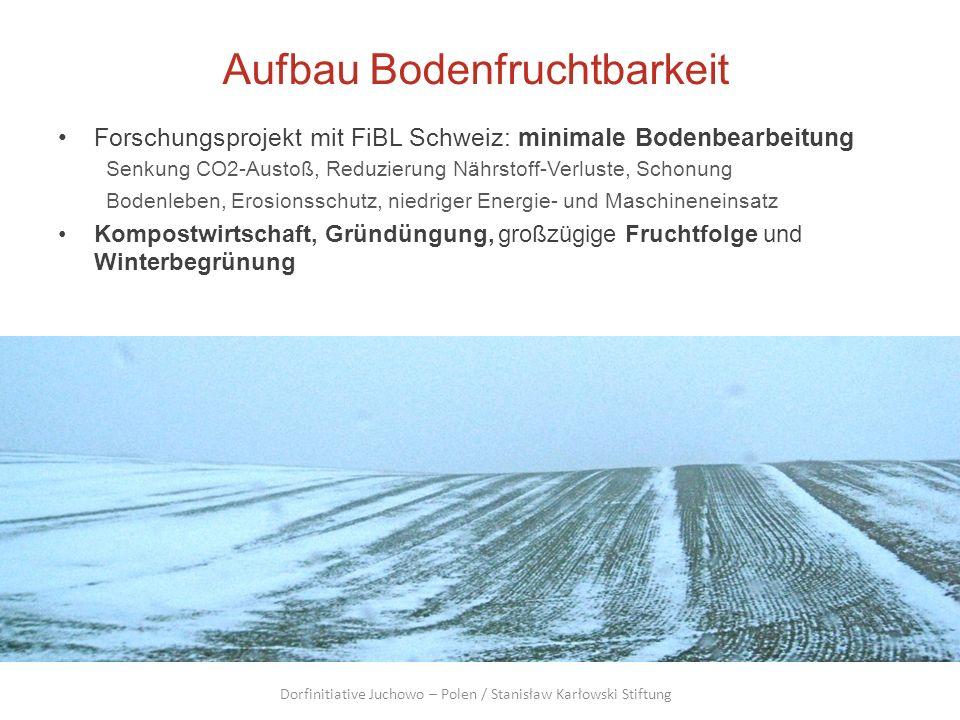 Aufbau Bodenfruchtbarkeit Forschungsprojekt mit FiBL Schweiz: minimale Bodenbearbeitung Senkung CO2-Austoß, Reduzierung Nährstoff-Verluste, Schonung B