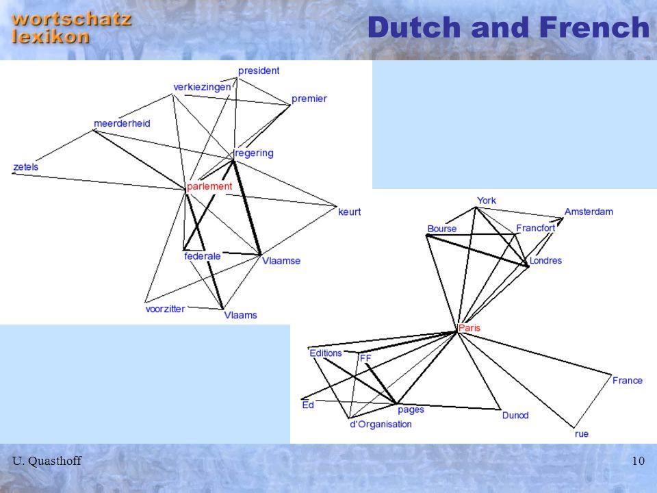 U. Quasthoff10 Dutch and French