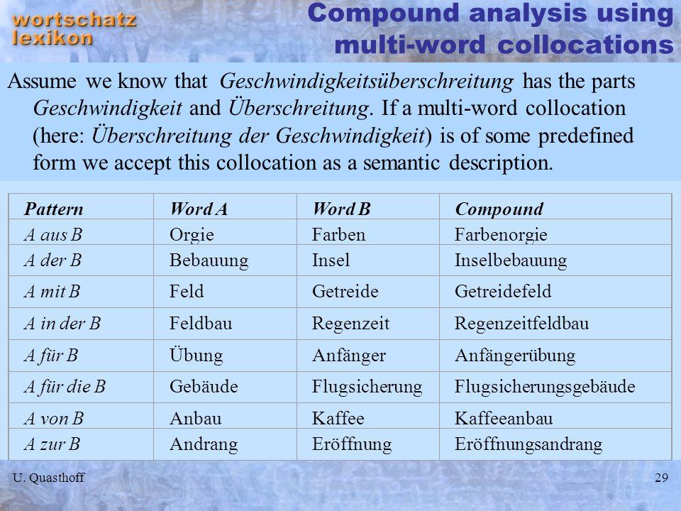 U. Quasthoff29 Compound analysis using multi-word collocations Assume we know that Geschwindigkeitsüberschreitung has the parts Geschwindigkeit and Üb