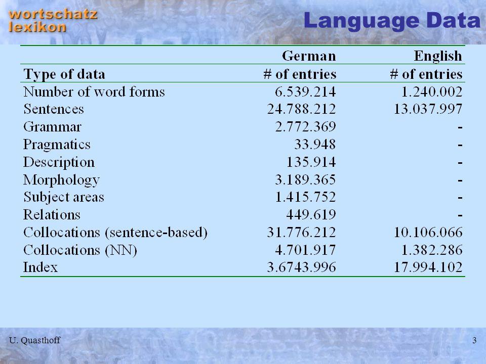 U. Quasthoff3 Language Data
