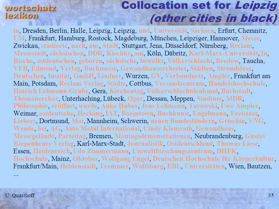 U. Quasthoff35 Collocation set for Leipzig (other cities in black) in, Dresden, Berlin, Halle, Leipzig, Leipzig, und, Universität, Sachsen, Erfurt, Ch