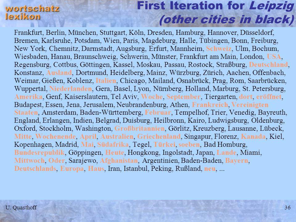 U. Quasthoff36 First Iteration for Leipzig (other cities in black) Frankfurt, Berlin, München, Stuttgart, Köln, Dresden, Hamburg, Hannover, Düsseldorf