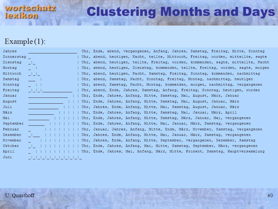 U. Quasthoff40 Clustering Months and Days Jahres _____________________ Uhr, Ende, abend, vergangenen, Anfang, Jahres, Samstag, Freitag, Mitte, Sonntag