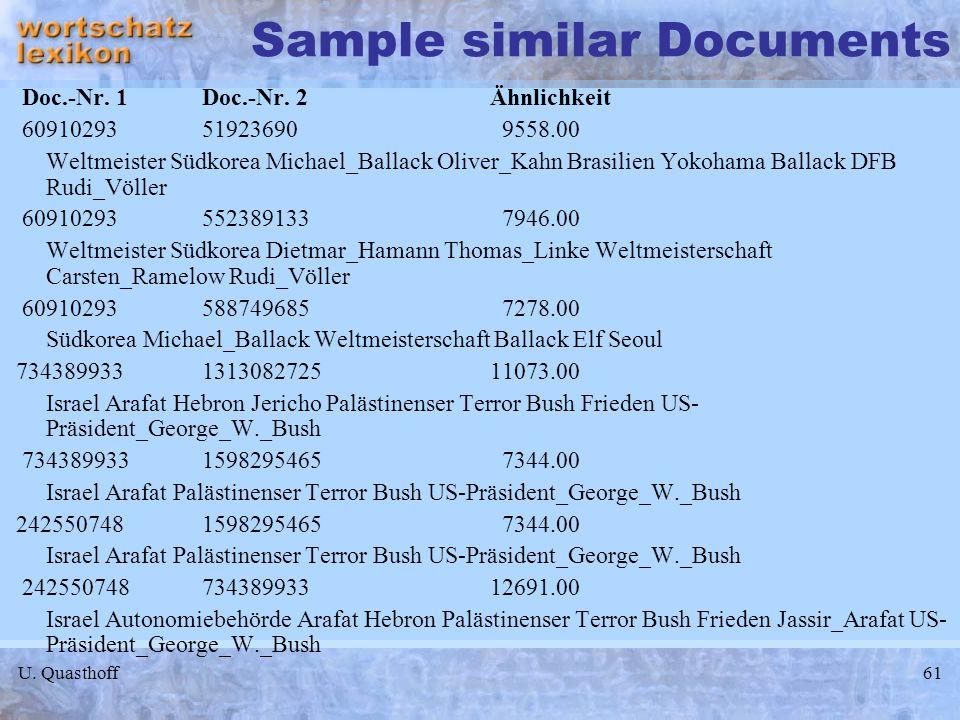 U. Quasthoff61 Sample similar Documents Doc.-Nr. 1Doc.-Nr. 2Ähnlichkeit 60910293 51923690 9558.00 Weltmeister Südkorea Michael_Ballack Oliver_Kahn Bra