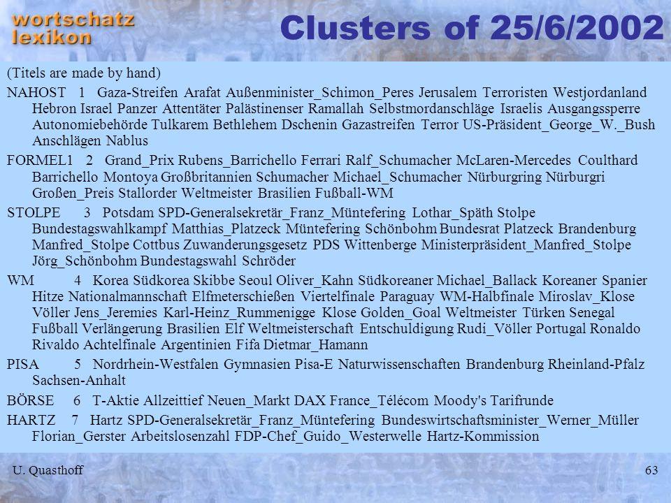 U. Quasthoff63 Clusters of 25/6/2002 (Titels are made by hand) NAHOST 1 Gaza-Streifen Arafat Außenminister_Schimon_Peres Jerusalem Terroristen Westjor