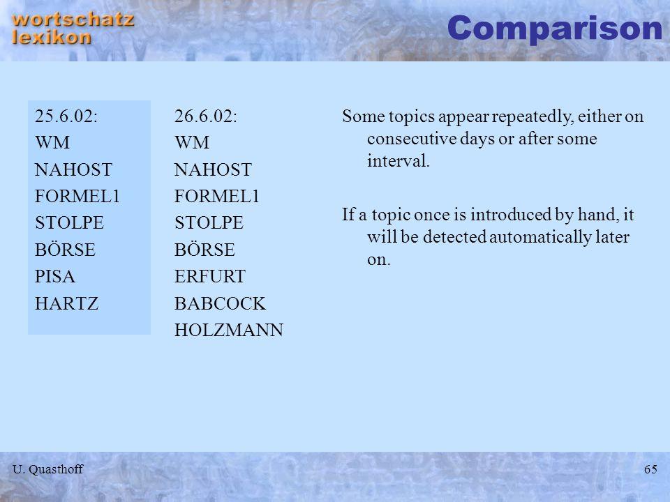 U. Quasthoff65 Comparison 25.6.02: WM NAHOST FORMEL1 STOLPE BÖRSE PISA HARTZ 26.6.02: WM NAHOST FORMEL1 STOLPE BÖRSE ERFURT BABCOCK HOLZMANN Some topi