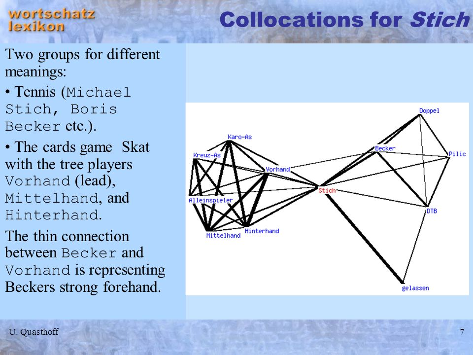 U. Quasthoff7 Collocations for Stich Two groups for different meanings: Tennis ( Michael Stich, Boris Becker etc.). The cards game Skat with the tree