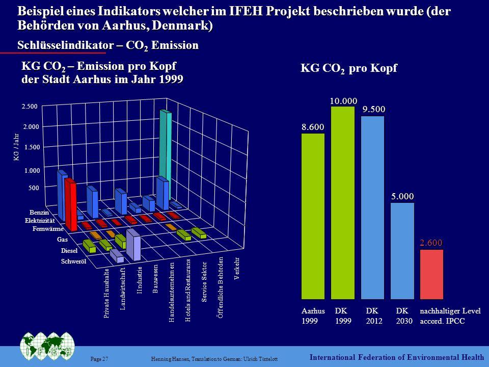 International Federation of Environmental Health Page 27Henning Hansen, Translation to German: Ulrich Tintelott Beispiel eines Indikators welcher im I
