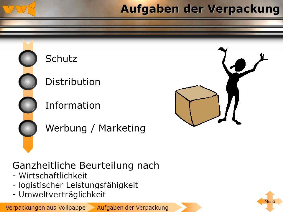 Ökonomisch und ökologisch optimierte Verpackungslösungen für die gesamte Supply Chain Verpackungen aus Vollpappe Aufgaben der Verpackung Total Cost of