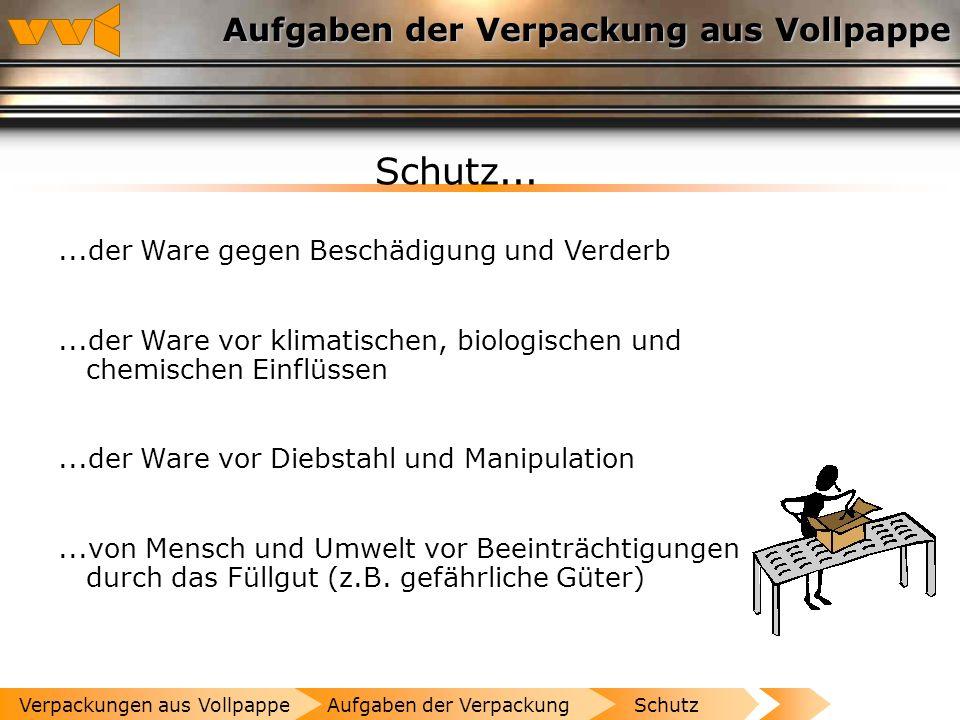 Aufgaben der Verpackung Schutz Distribution Information Werbung / Marketing Ganzheitliche Beurteilung nach - Wirtschaftlichkeit - logistischer Leistun