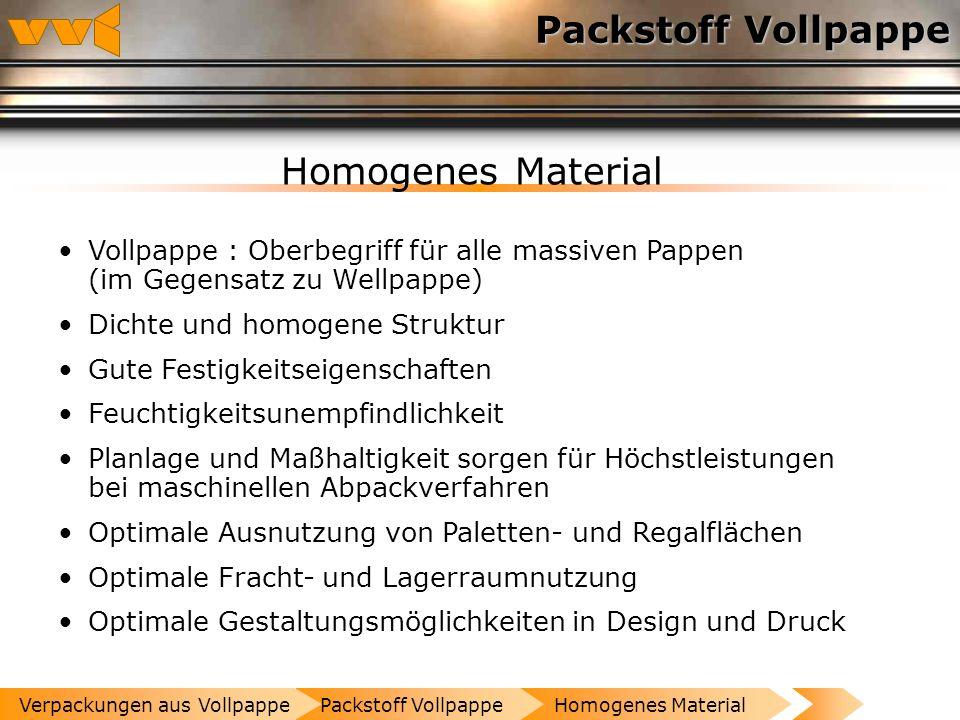 Rohstoff Altpapier Packstoff Vollpappe Altpapier als wichtigster Rohstoff Fast 100% Altpapier-Einsatz Jährlich werden in Deutschland ca. 12 Mio. Tonne