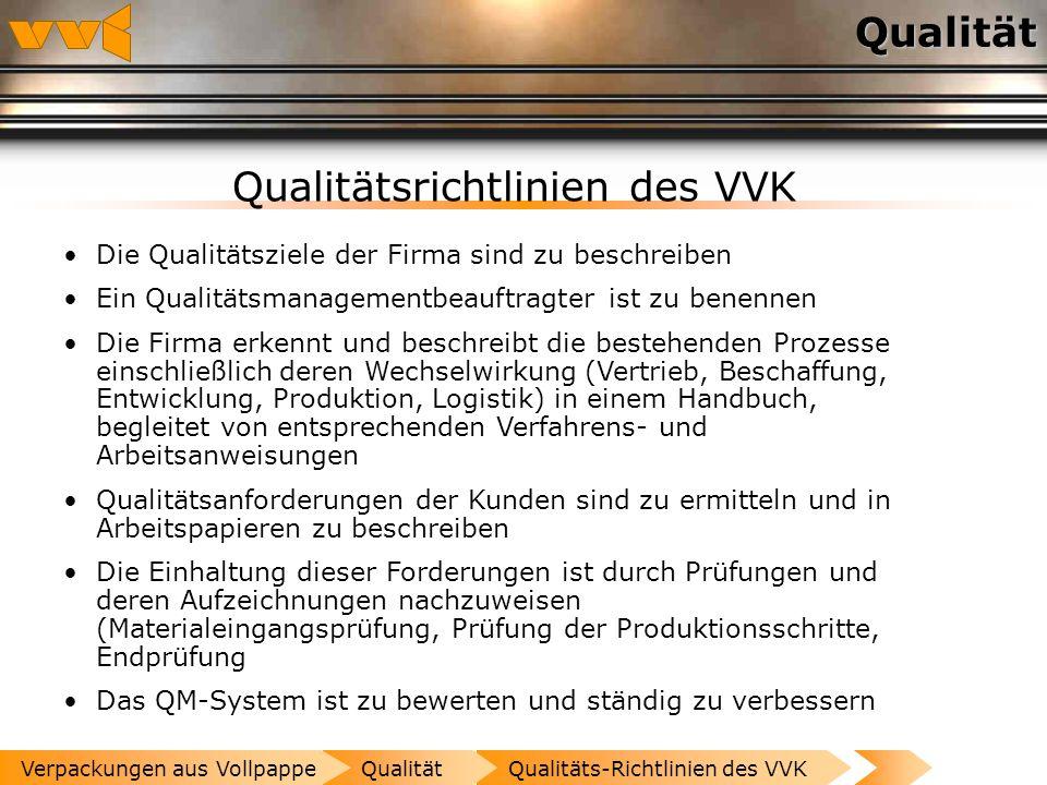 Qualität Hohe Qualitätsanforderungen an Packstoff und Packmittel QM-Systeme für Packstoff und Packmittel Qualitäts-Richtlinien des Verband Vollpappe-K