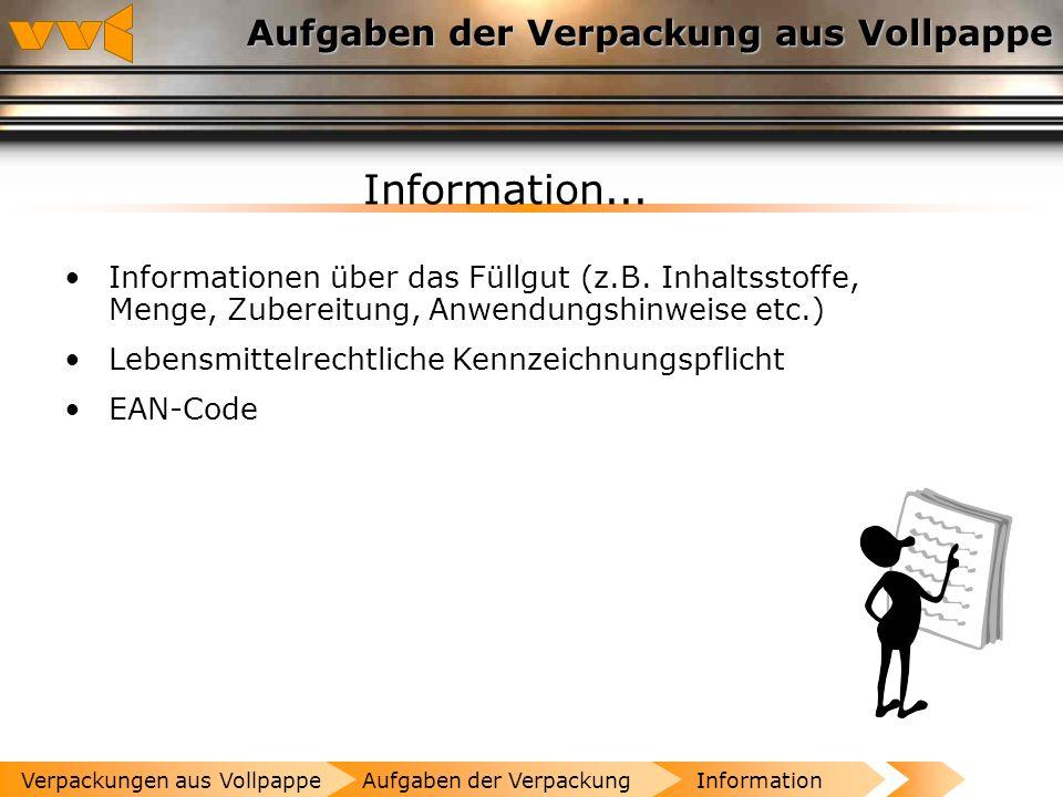 Distribution Aufgaben der Verpackung aus Vollpappe Distribution Wirtschaftliche Anpassung an Füllgut und Versandbedingungen Optimale Nutzung von Frach