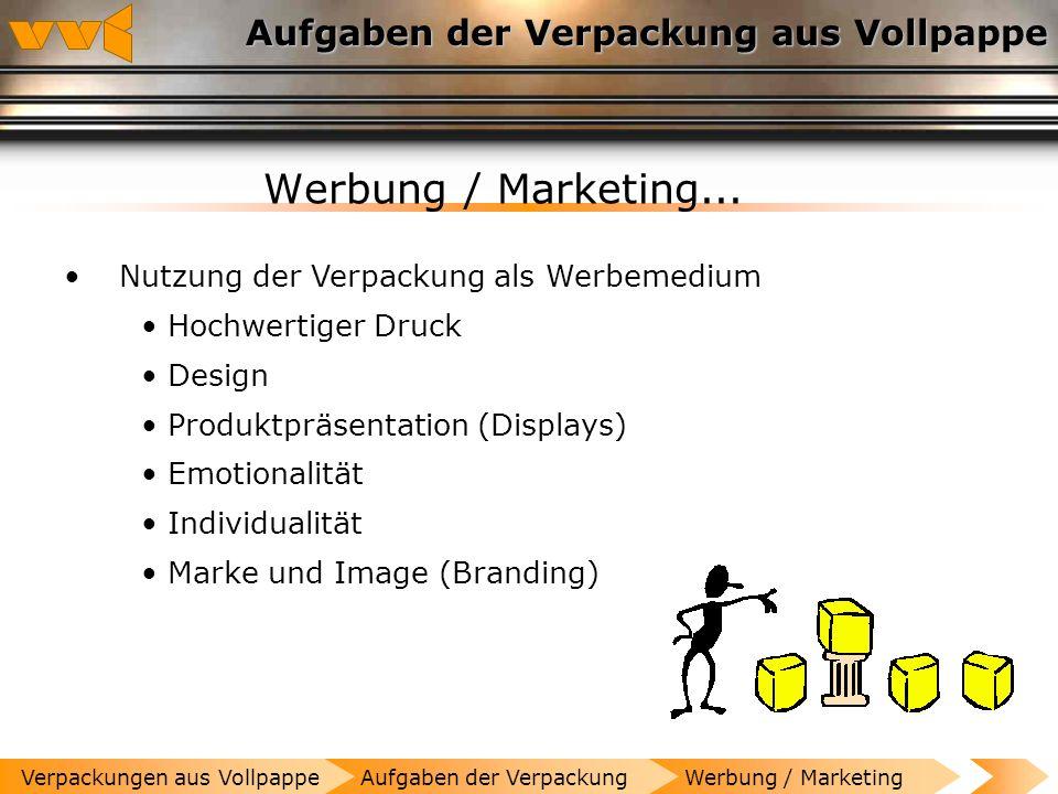 Information Aufgaben der Verpackung aus Vollpappe Information... Informationen über das Füllgut (z.B. Inhaltsstoffe, Menge, Zubereitung, Anwendungshin