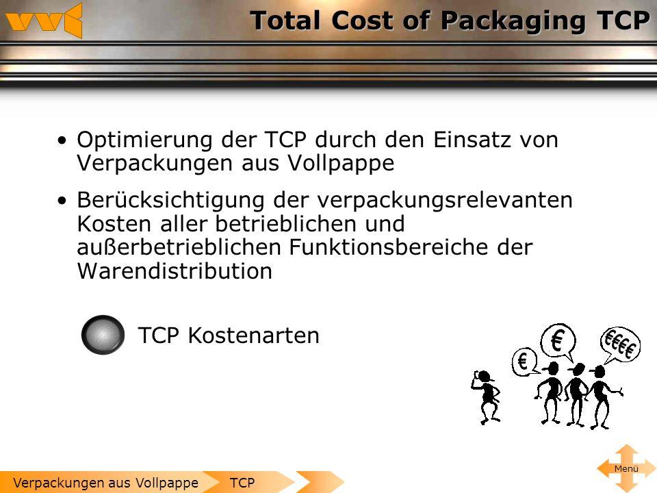 Werbung / Marketing Aufgaben der Verpackung aus Vollpappe Werbung / Marketing... Nutzung der Verpackung als Werbemedium Hochwertiger Druck Design Prod