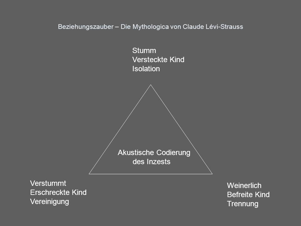 Beziehungszauber – Die Mythologica von Claude Lévi-Strauss Verstummt Erschreckte Kind Vereinigung Weinerlich Befreite Kind Trennung Stumm Versteckte K