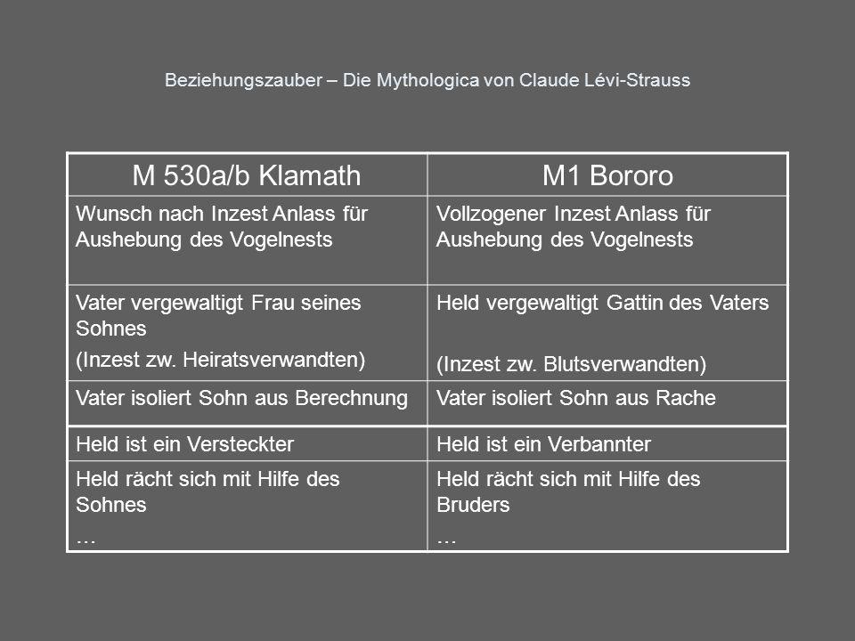 Beziehungszauber – Die Mythologica von Claude Lévi-Strauss M 530a/b KlamathM1 Bororo Wunsch nach Inzest Anlass für Aushebung des Vogelnests Vollzogene