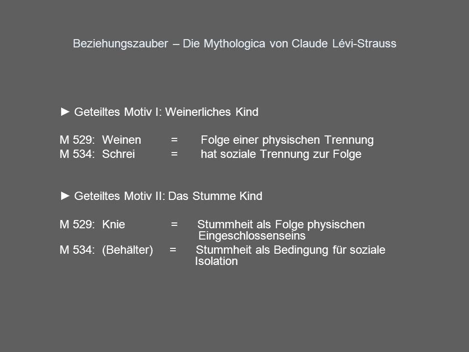 Beziehungszauber – Die Mythologica von Claude Lévi-Strauss Geteiltes Motiv I: Weinerliches Kind M 529: Weinen = Folge einer physischen Trennung M 534:
