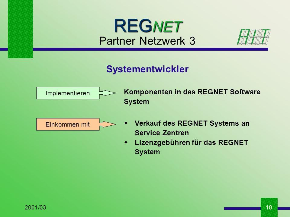 2001/0310 REG NET Partner Netzwerk 3 Systementwickler Implementieren Komponenten in das REGNET Software System Einkommen mit Verkauf des REGNET Systems an Service Zentren Lizenzgebühren für das REGNET System
