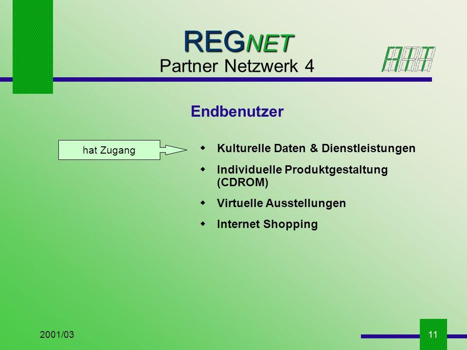 2001/0311 REG NET Partner Netzwerk 4 Endbenutzer hat Zugang Kulturelle Daten & Dienstleistungen Individuelle Produktgestaltung (CDROM) Virtuelle Ausstellungen Internet Shopping