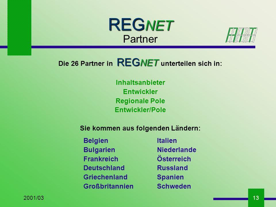 2001/0313 REG NET Partner REG NET Die 26 Partner in REG NET unterteilen sich in: Inhaltsanbieter Entwickler Regionale Pole Entwickler/Pole Sie kommen aus folgenden Ländern: Belgien Bulgarien Frankreich Deutschland Griechenland Großbritannien Italien Niederlande Österreich Russland Spanien Schweden