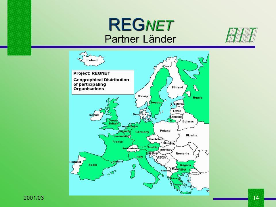 2001/0314 REG NET Partner Länder