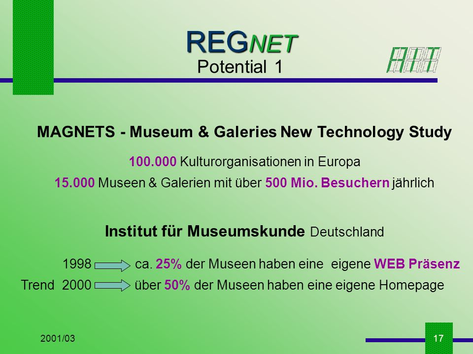 2001/0317 MAGNETS - Museum & Galeries New Technology Study 100.000 Kulturorganisationen in Europa 15.000 Museen & Galerien mit über 500 Mio.