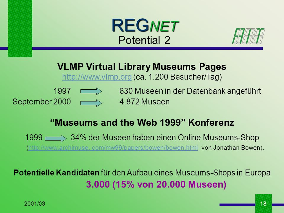 2001/0318 REG NET Potential 2 VLMP Virtual Library Museums Pages http://www.vlmp.orghttp://www.vlmp.org (ca. 1.200 Besucher/Tag) 1997 630 Museen in de