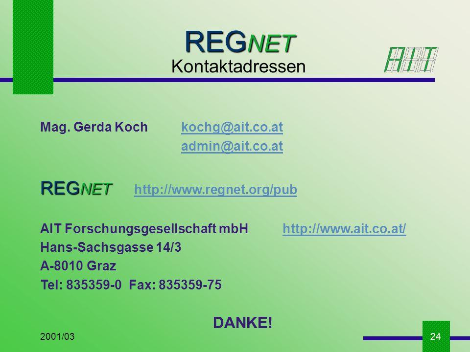 2001/0324 REG NET Kontaktadressen Mag.