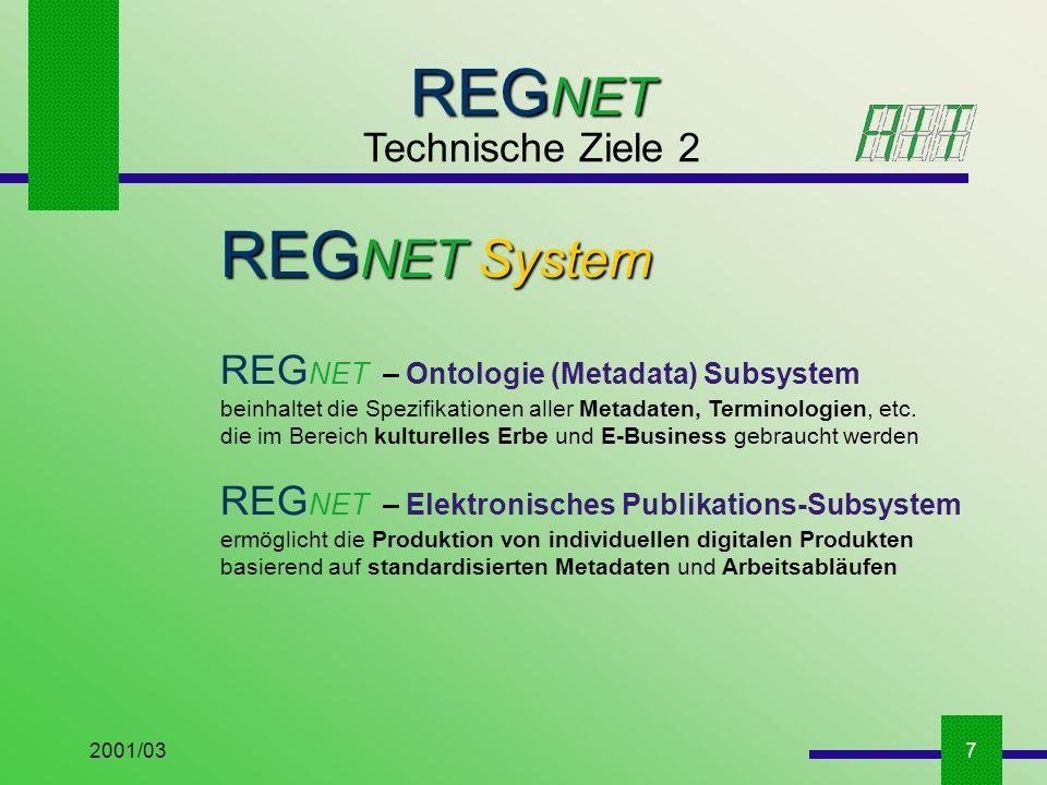 2001/037 REG NET Technische Ziele 2 REG NET – Ontologie (Metadata) Subsystem beinhaltet die Spezifikationen aller Metadaten, Terminologien, etc.
