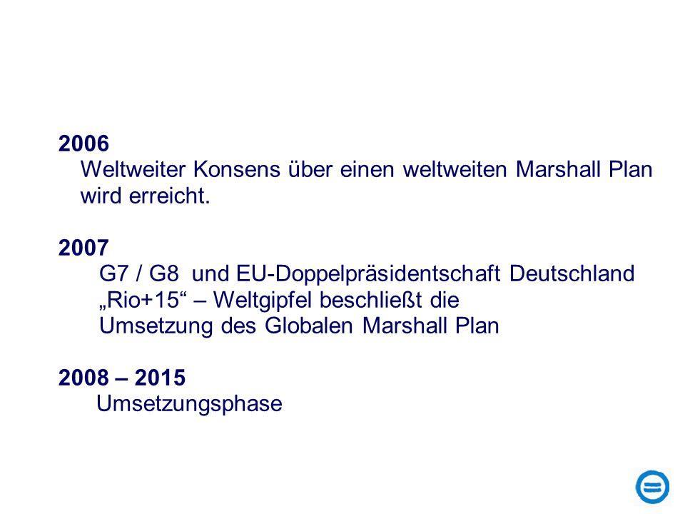 2006 Weltweiter Konsens über einen weltweiten Marshall Plan wird erreicht. 2007 G7 / G8 und EU-Doppelpräsidentschaft Deutschland Rio+15 – Weltgipfel b