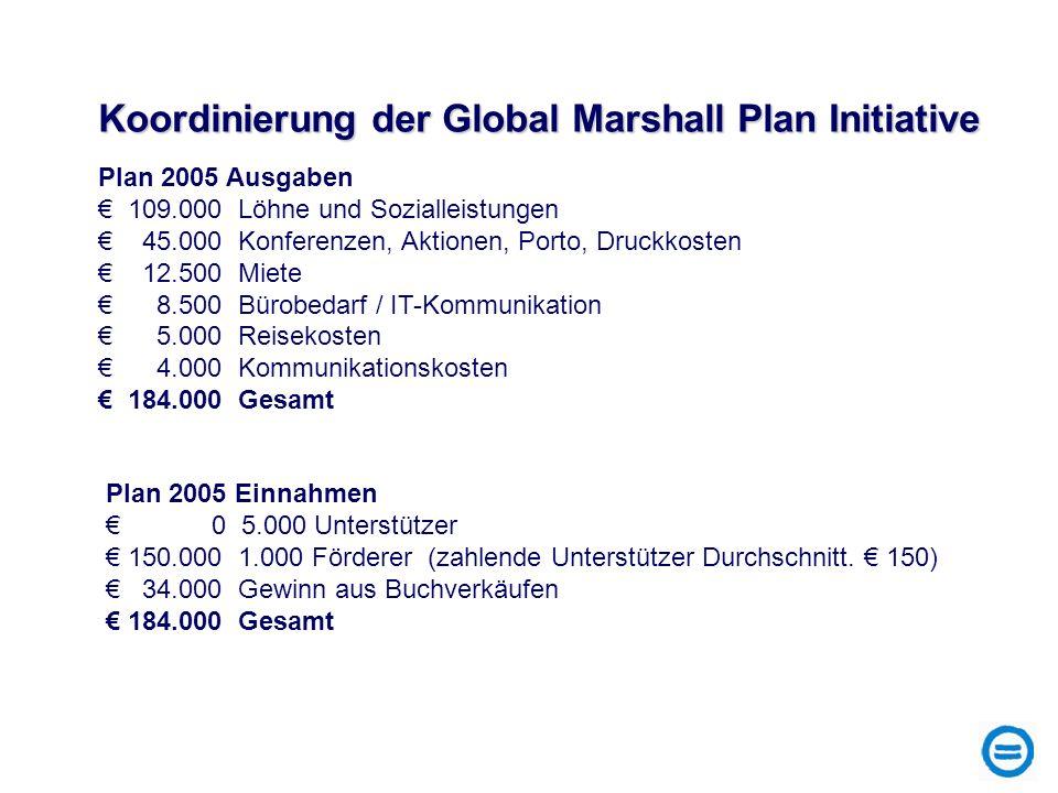Koordinierung der Global Marshall Plan Initiative Plan 2005 Ausgaben 109.000 Löhne und Sozialleistungen 45.000 Konferenzen, Aktionen, Porto, Druckkost