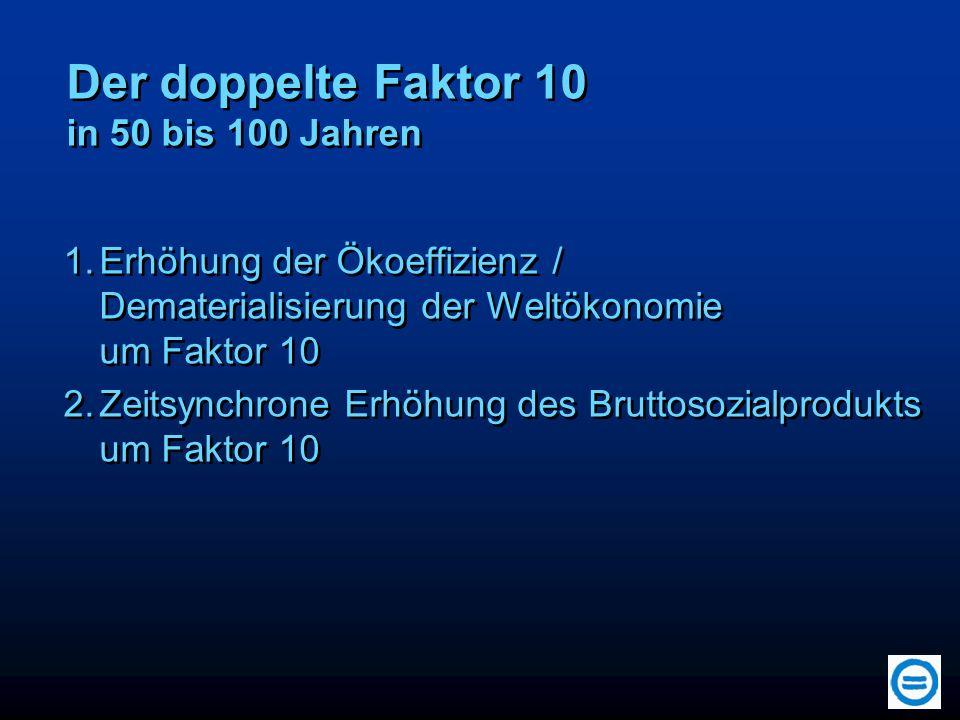 Der doppelte Faktor 10 in 50 bis 100 Jahren 1.Erhöhung der Ökoeffizienz / Dematerialisierung der Weltökonomie um Faktor 10 2.Zeitsynchrone Erhöhung de